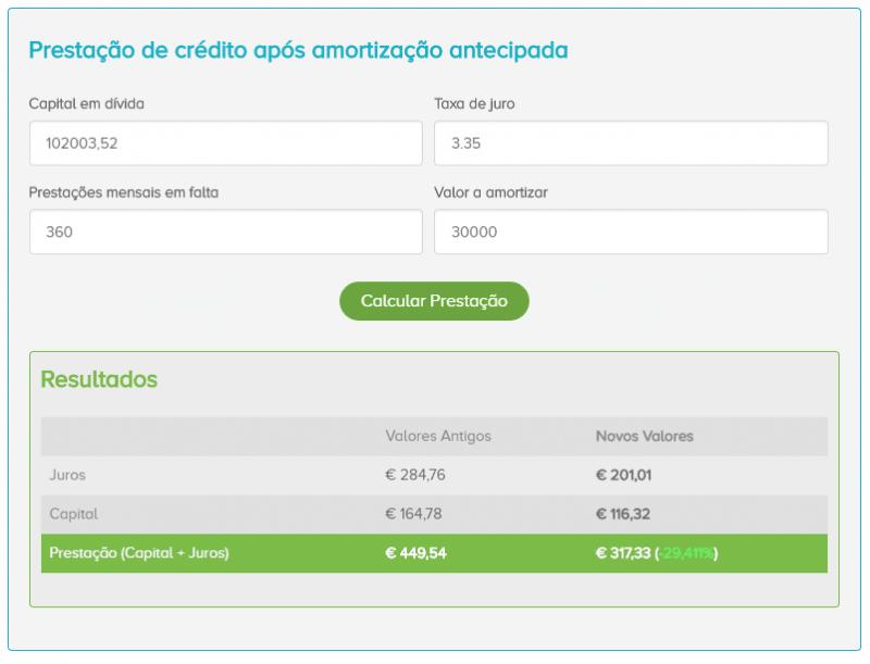 Simulador de crédito após amortização antecipada